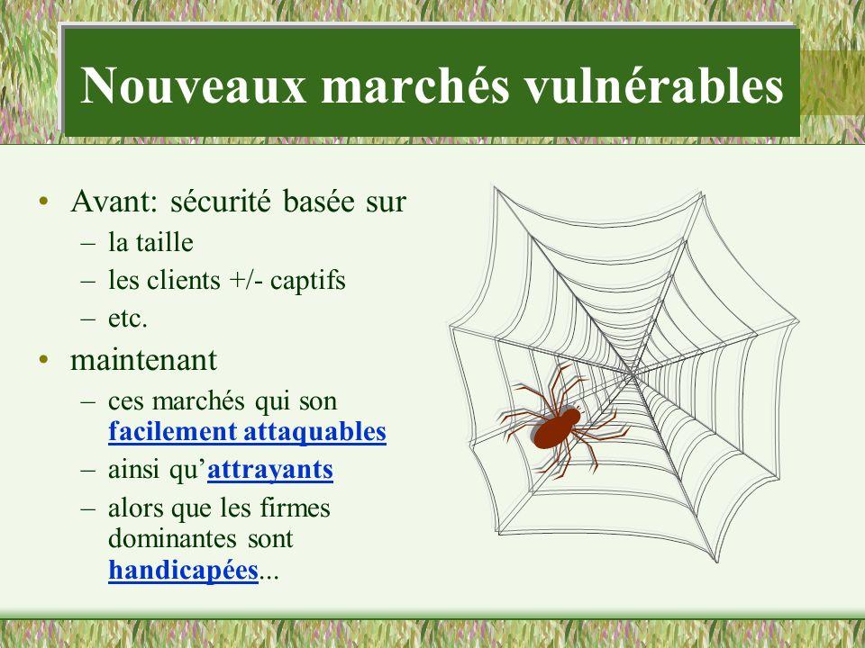 Nouveaux marchés vulnérables Avant: sécurité basée sur –la taille –les clients +/- captifs –etc. maintenant –ces marchés qui son facilement attaquable