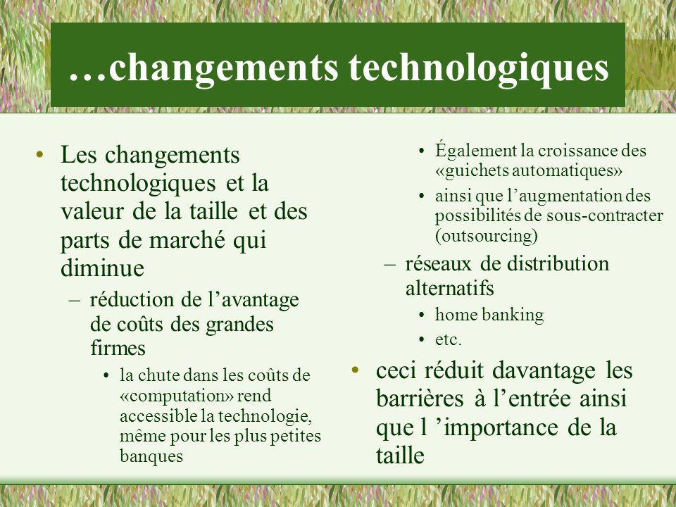 …changements technologiques Les changements technologiques et la valeur de la taille et des parts de marché qui diminue –réduction de lavantage de coû