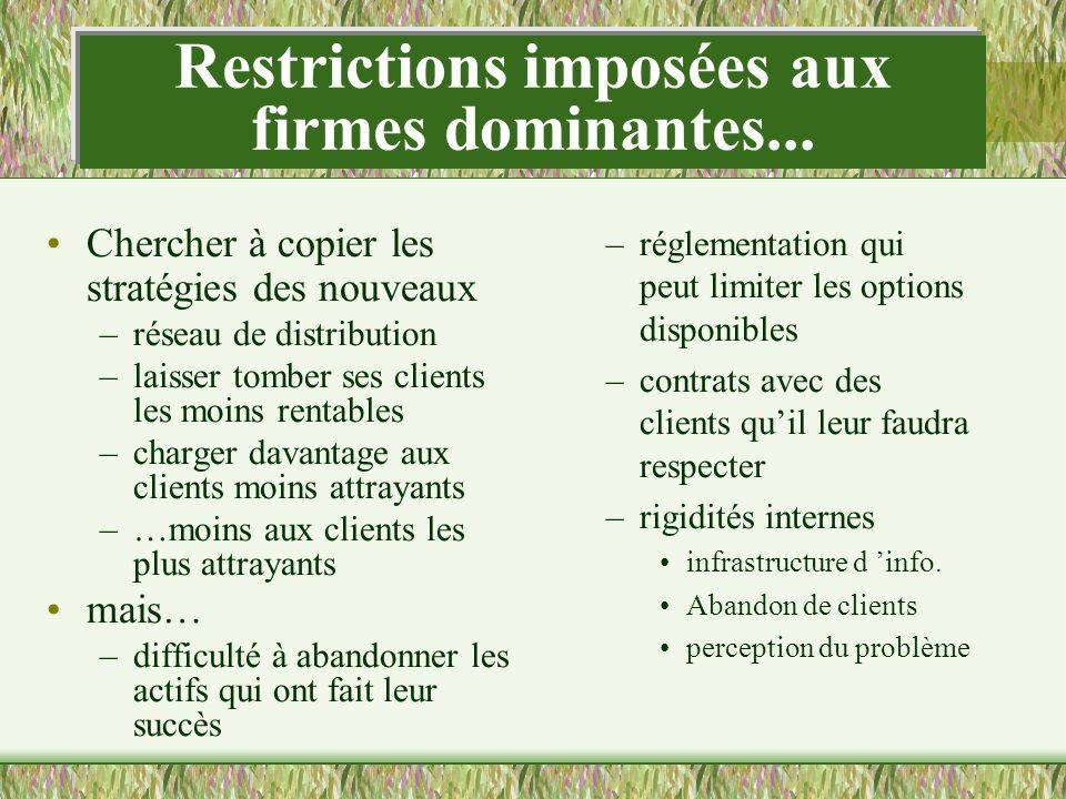 Restrictions imposées aux firmes dominantes... Chercher à copier les stratégies des nouveaux –réseau de distribution –laisser tomber ses clients les m