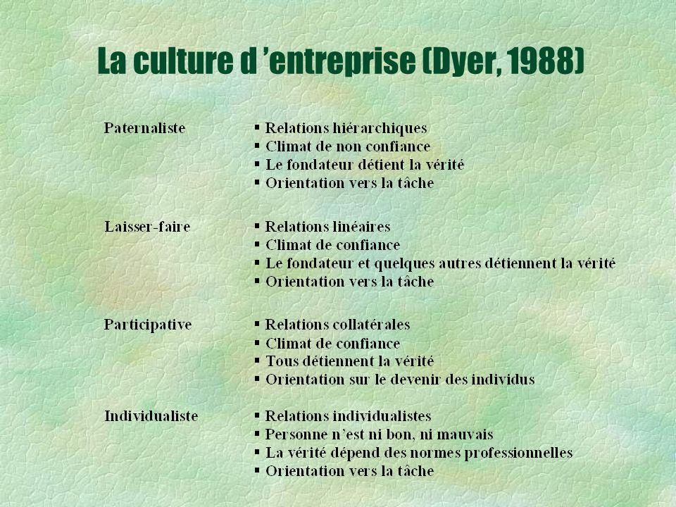La culture d entreprise (Dyer, 1988)
