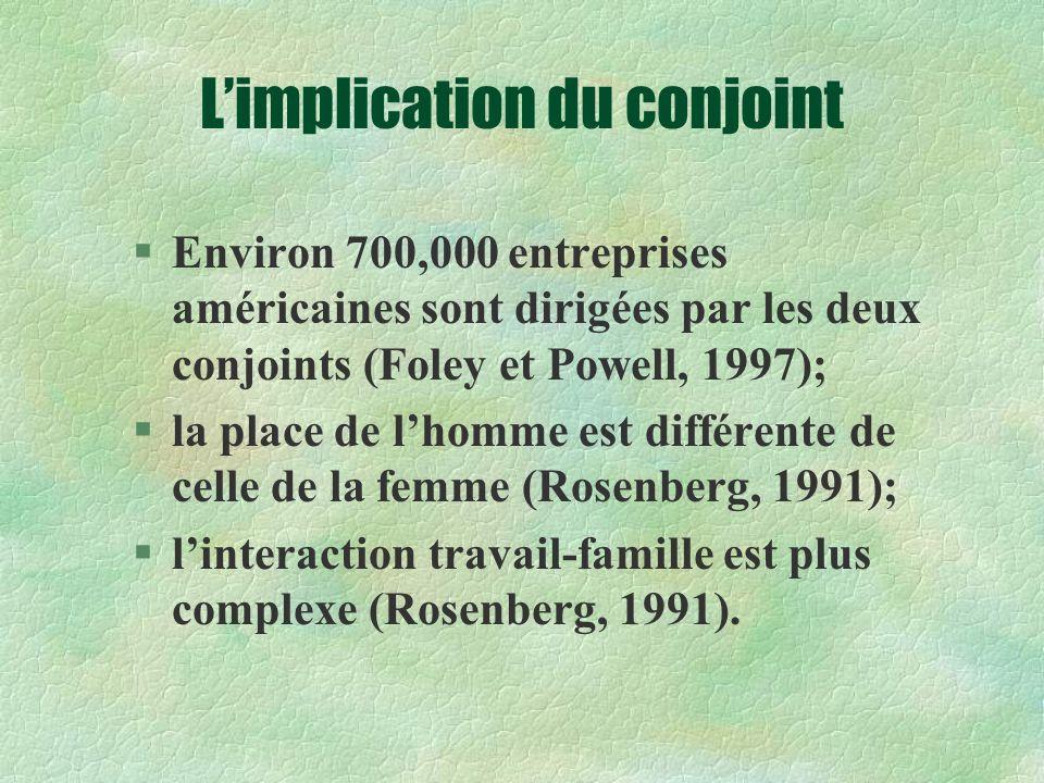 Limplication du conjoint §Environ 700,000 entreprises américaines sont dirigées par les deux conjoints (Foley et Powell, 1997); §la place de lhomme est différente de celle de la femme (Rosenberg, 1991); §linteraction travail-famille est plus complexe (Rosenberg, 1991).