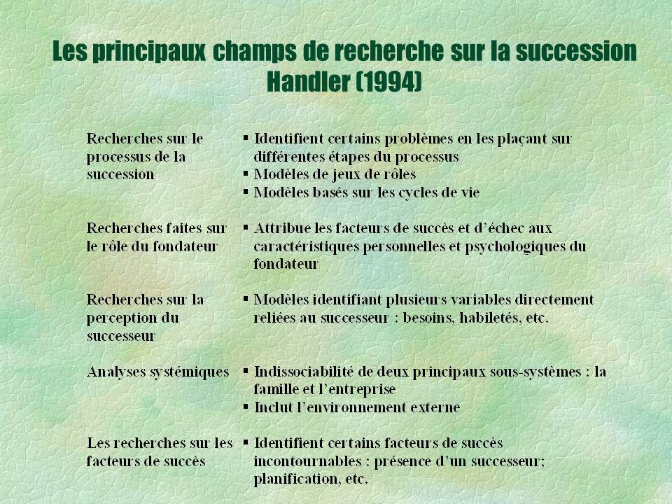 Les principaux champs de recherche sur la succession Handler (1994)