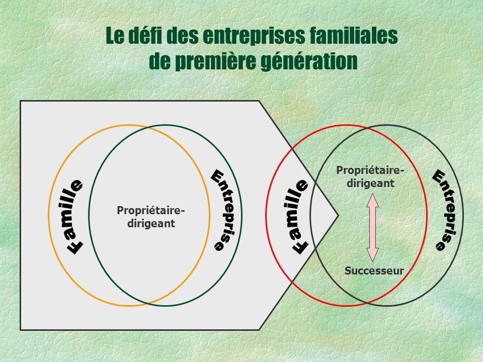Propriétaire- dirigeant Successeur Le défi des entreprises familiales de première génération