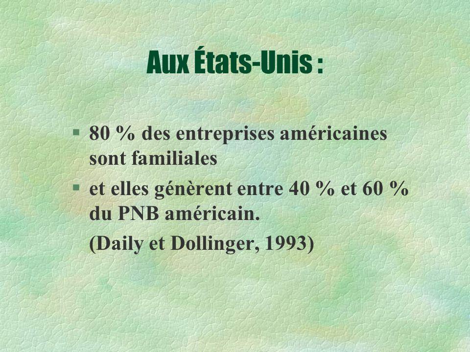 Aux États-Unis : §80 % des entreprises américaines sont familiales §et elles génèrent entre 40 % et 60 % du PNB américain.