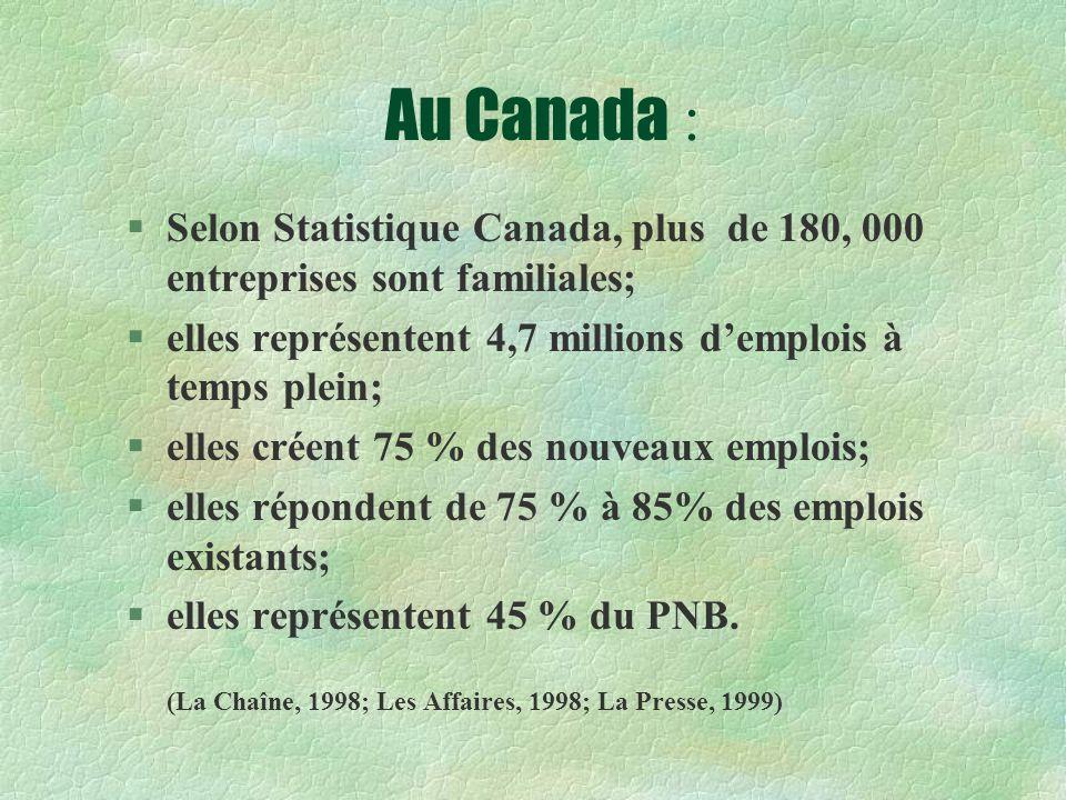 Au Canada : §Selon Statistique Canada, plus de 180, 000 entreprises sont familiales; §elles représentent 4,7 millions demplois à temps plein; §elles créent 75 % des nouveaux emplois; §elles répondent de 75 % à 85% des emplois existants; §elles représentent 45 % du PNB.