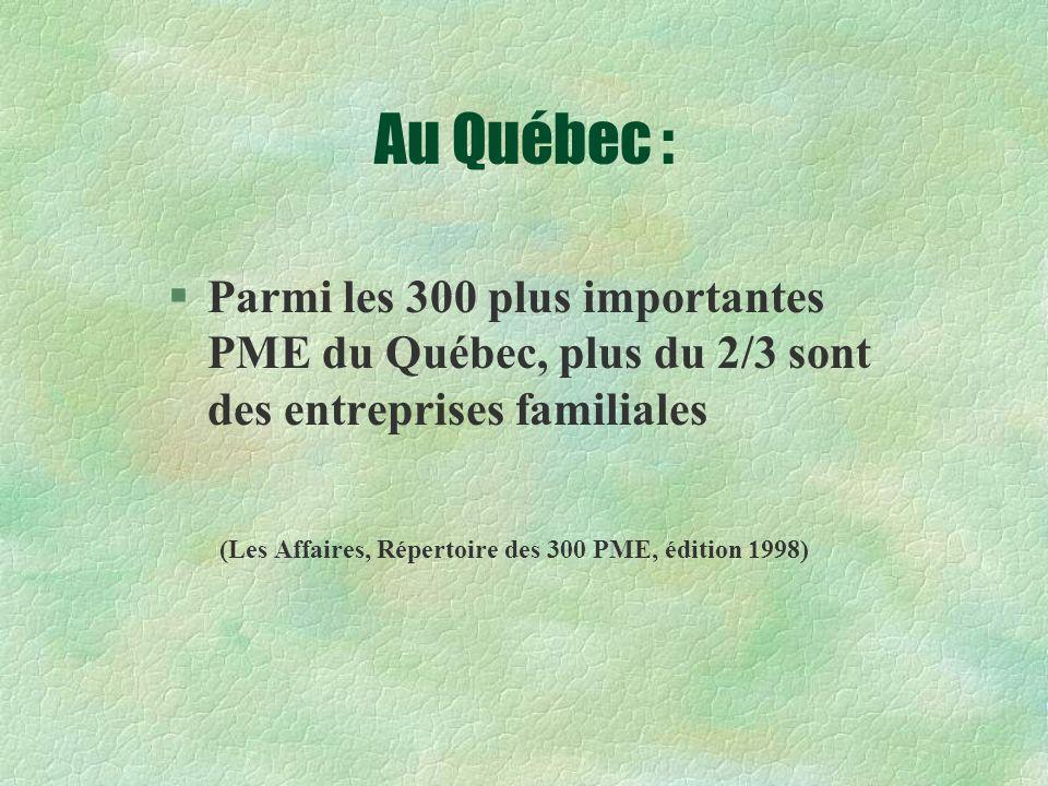 Au Québec : §Parmi les 300 plus importantes PME du Québec, plus du 2/3 sont des entreprises familiales (Les Affaires, Répertoire des 300 PME, édition 1998)