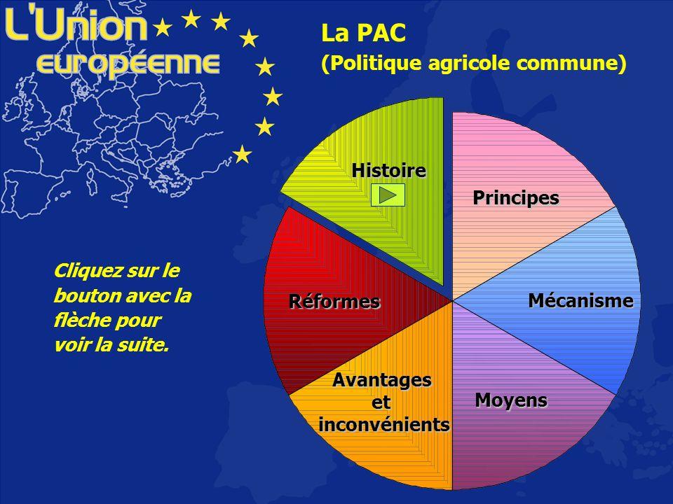 En 1962, lEurope des six définit les principes dune politique commune en matière dagriculture et de développement agricole : la PAC (Politique agricole commune) est née.