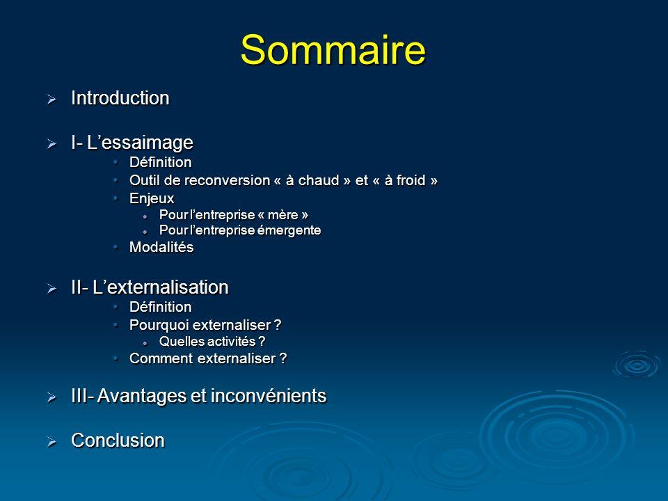 Sommaire Introduction Introduction I- Lessaimage I- Lessaimage DéfinitionDéfinition Outil de reconversion « à chaud » et « à froid »Outil de reconvers