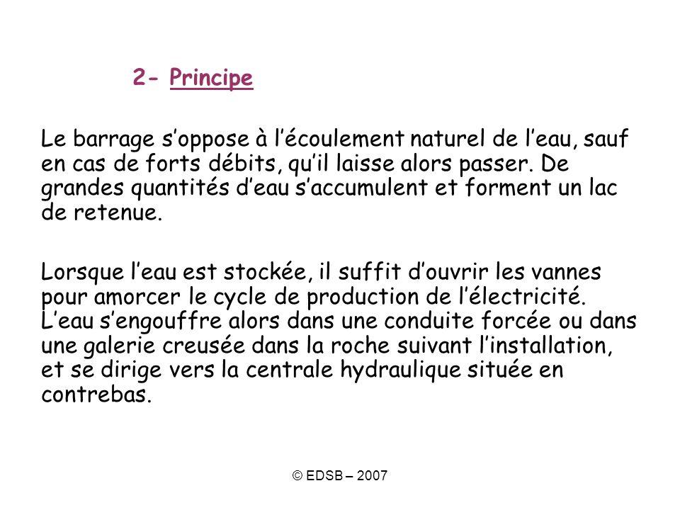 © EDSB – 2007 2- Principe Le barrage soppose à lécoulement naturel de leau, sauf en cas de forts débits, quil laisse alors passer. De grandes quantité