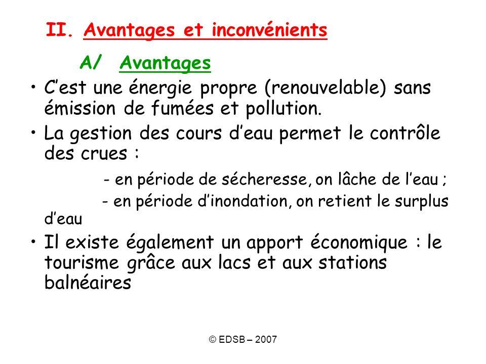 © EDSB – 2007 II. Avantages et inconvénients A/ Avantages Cest une énergie propre (renouvelable) sans émission de fumées et pollution. La gestion des