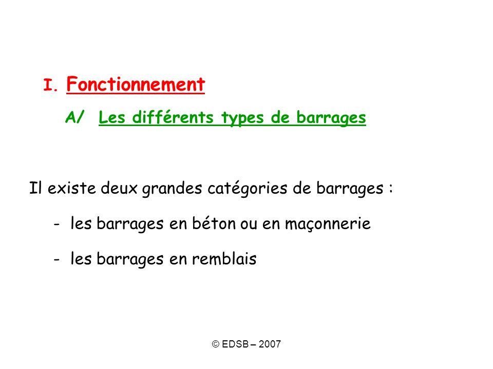 © EDSB – 2007 I. Fonctionnement A/ Les différents types de barrages Il existe deux grandes catégories de barrages : - les barrages en béton ou en maço