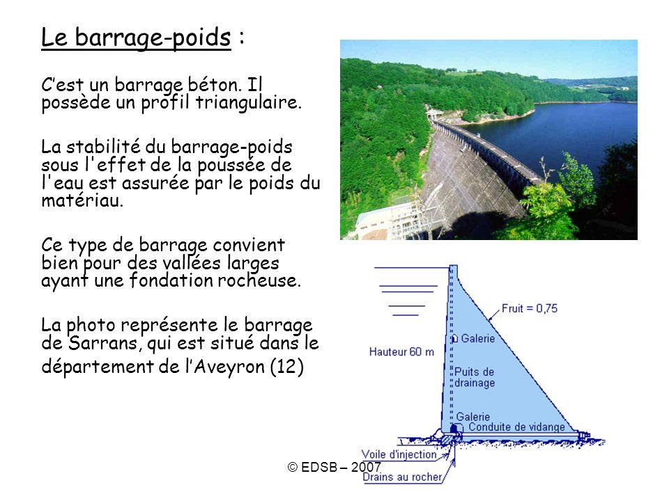 © EDSB – 2007 Le barrage-poids : Cest un barrage béton. Il possède un profil triangulaire. La stabilité du barrage-poids sous l'effet de la poussée de
