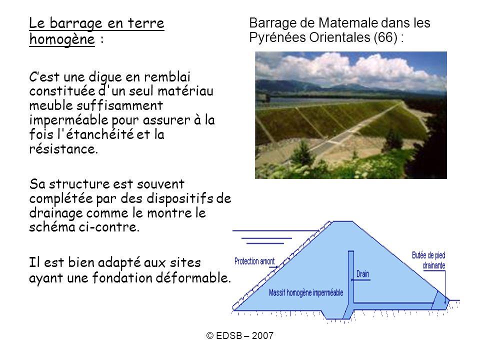© EDSB – 2007 Le barrage en terre homogène : Cest une digue en remblai constituée d'un seul matériau meuble suffisamment imperméable pour assurer à la