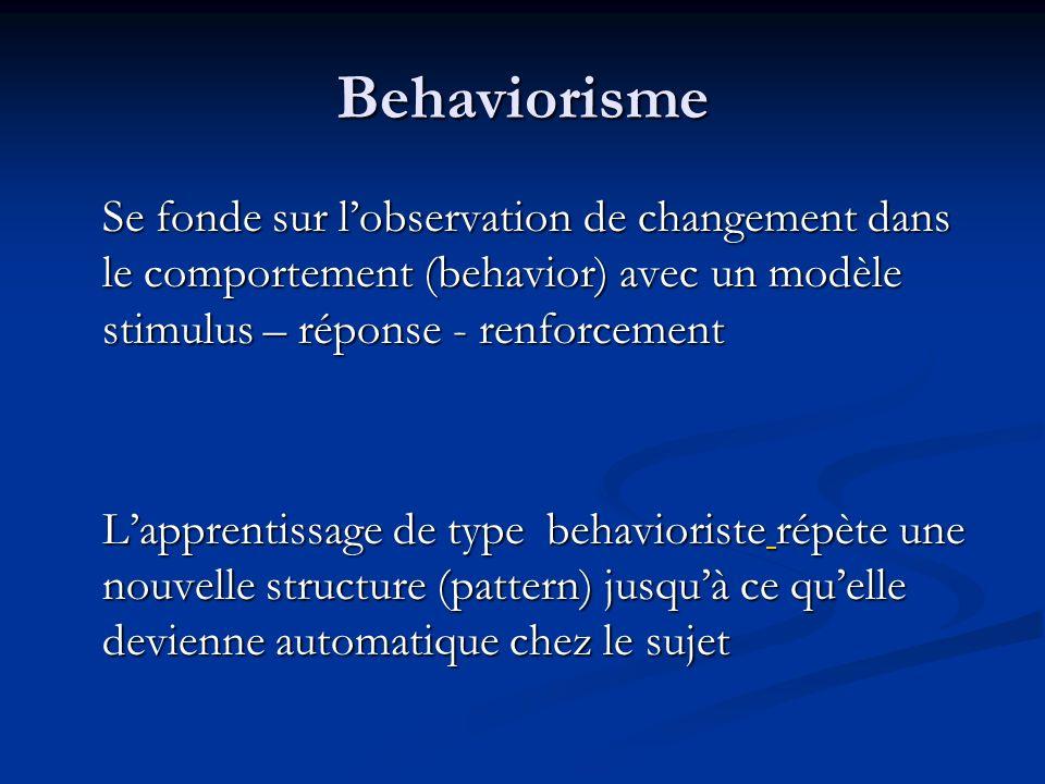 Behaviorisme Se fonde sur lobservation de changement dans le comportement (behavior) avec un modèle stimulus – réponse - renforcement Lapprentissage d