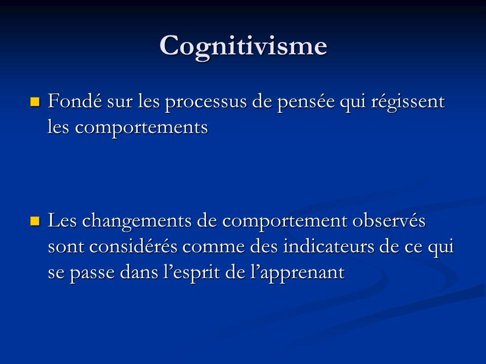 Cognitivisme Fondé sur les processus de pensée qui régissent les comportements Fondé sur les processus de pensée qui régissent les comportements Les c