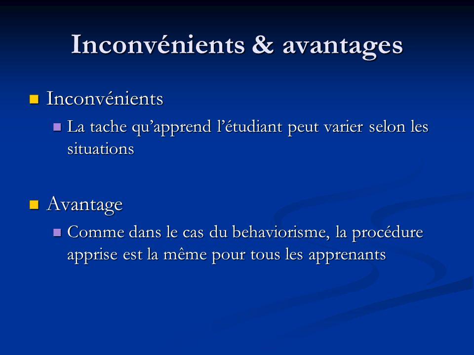 Inconvénients & avantages Inconvénients Inconvénients La tache quapprend létudiant peut varier selon les situations La tache quapprend létudiant peut