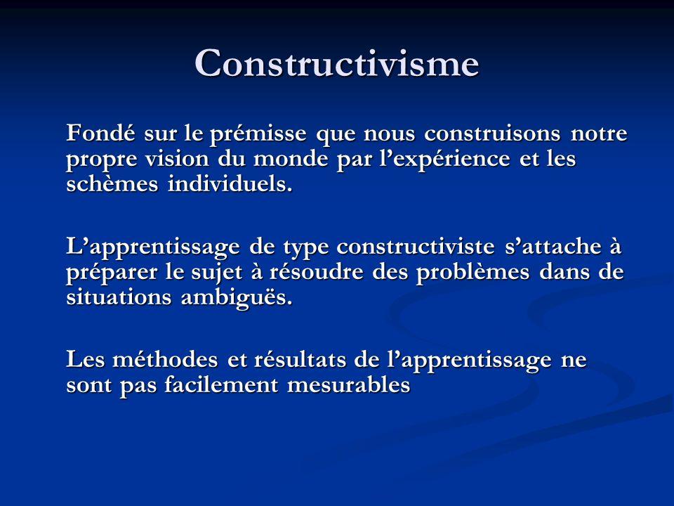 Constructivisme Fondé sur le prémisse que nous construisons notre propre vision du monde par lexpérience et les schèmes individuels. Fondé sur le prém