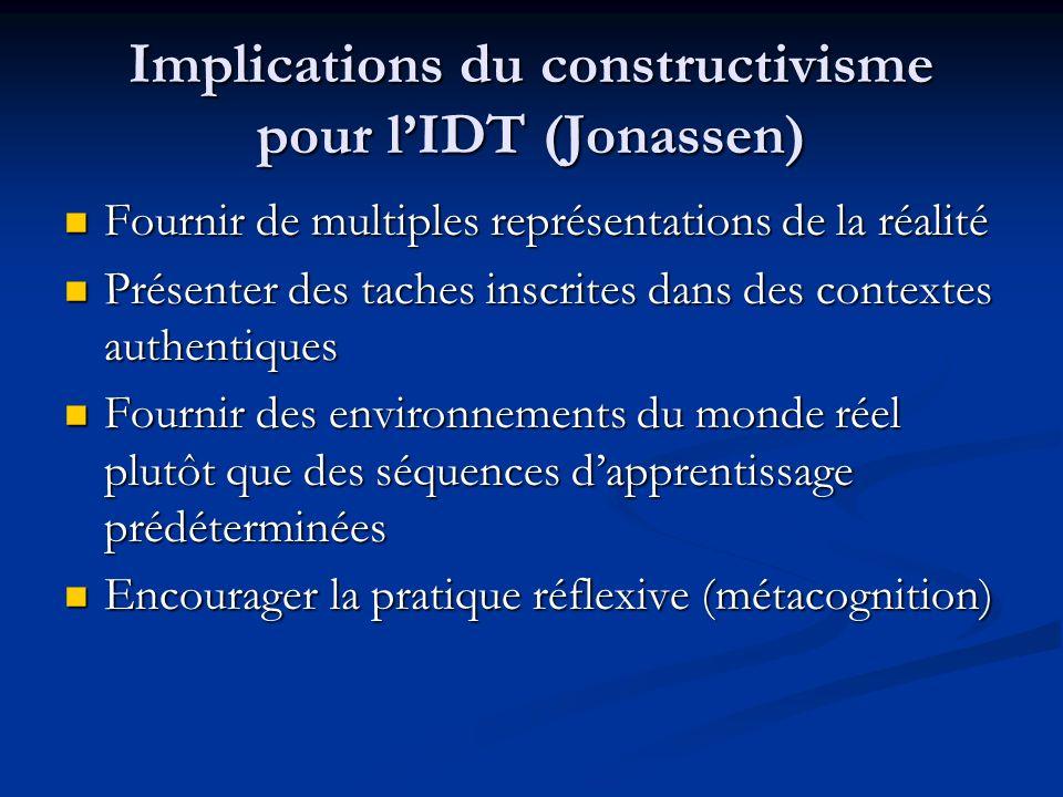 Implications du constructivisme pour lIDT (Jonassen) Fournir de multiples représentations de la réalité Fournir de multiples représentations de la réa