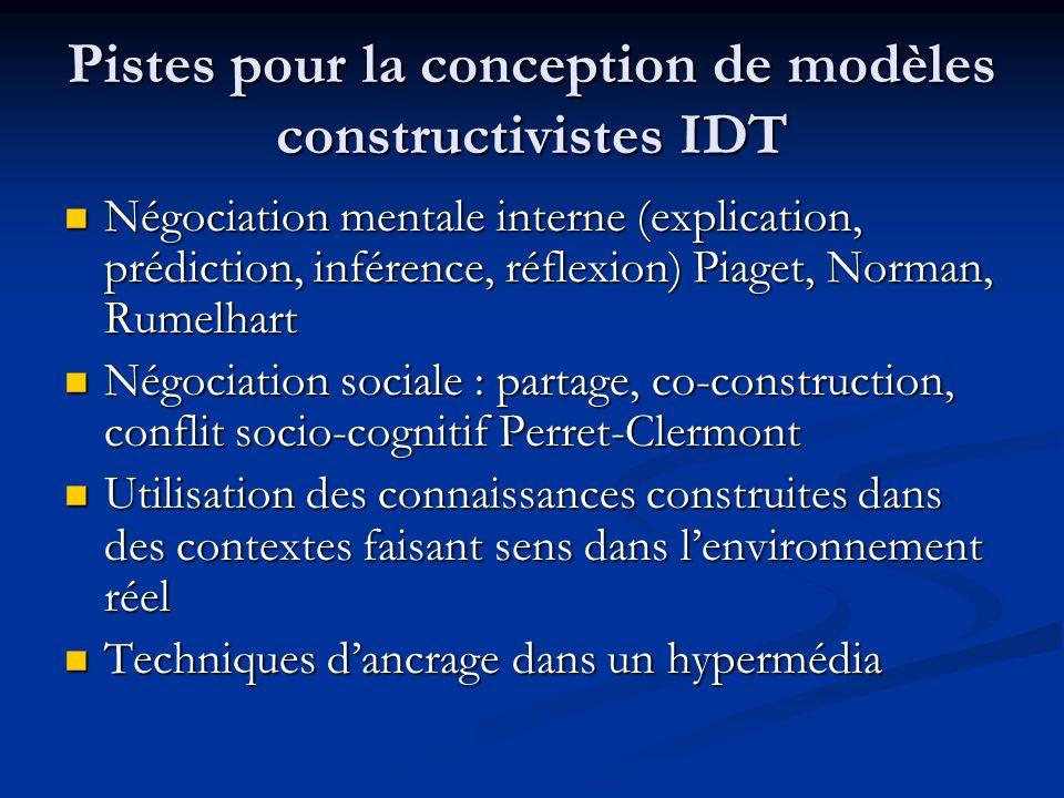 Pistes pour la conception de modèles constructivistes IDT Négociation mentale interne (explication, prédiction, inférence, réflexion) Piaget, Norman,