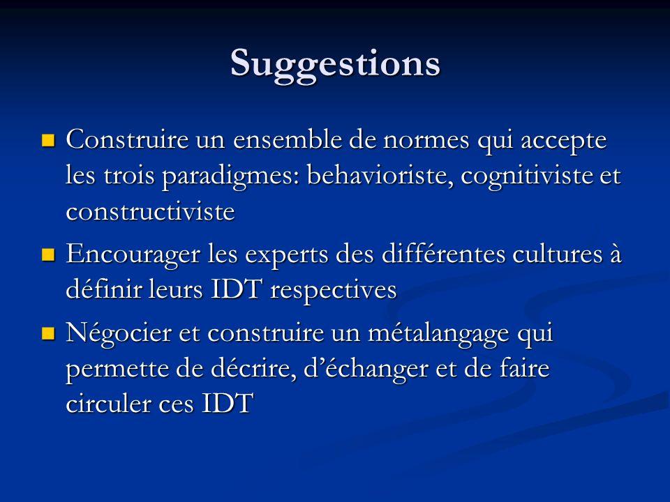 Suggestions Construire un ensemble de normes qui accepte les trois paradigmes: behavioriste, cognitiviste et constructiviste Construire un ensemble de
