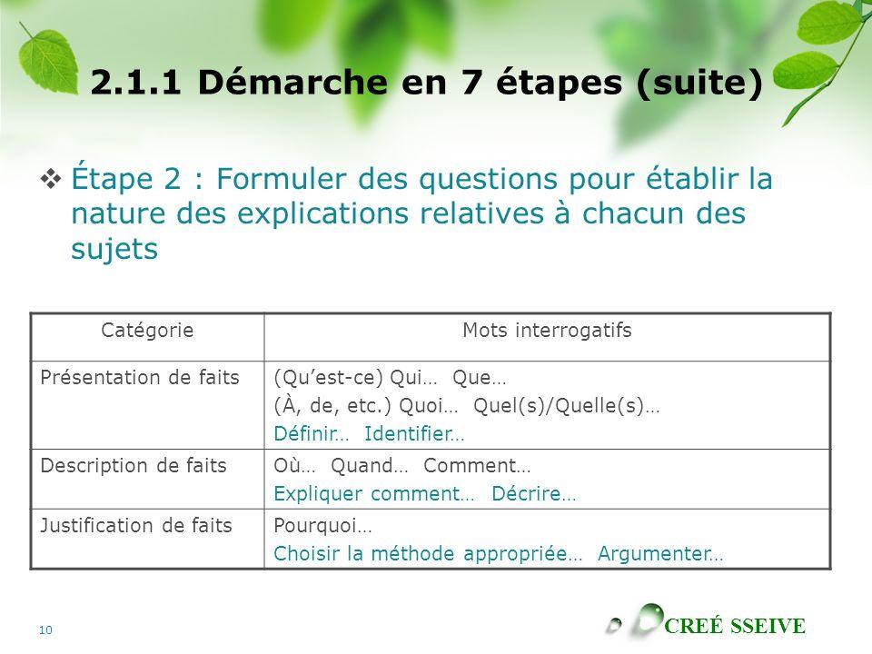 CREÉ SSEIVE 10 2.1.1 Démarche en 7 étapes (suite) Étape 2 : Formuler des questions pour établir la nature des explications relatives à chacun des suje