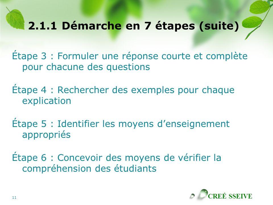 CREÉ SSEIVE 11 2.1.1 Démarche en 7 étapes (suite) Étape 3 : Formuler une réponse courte et complète pour chacune des questions Étape 4 : Rechercher de
