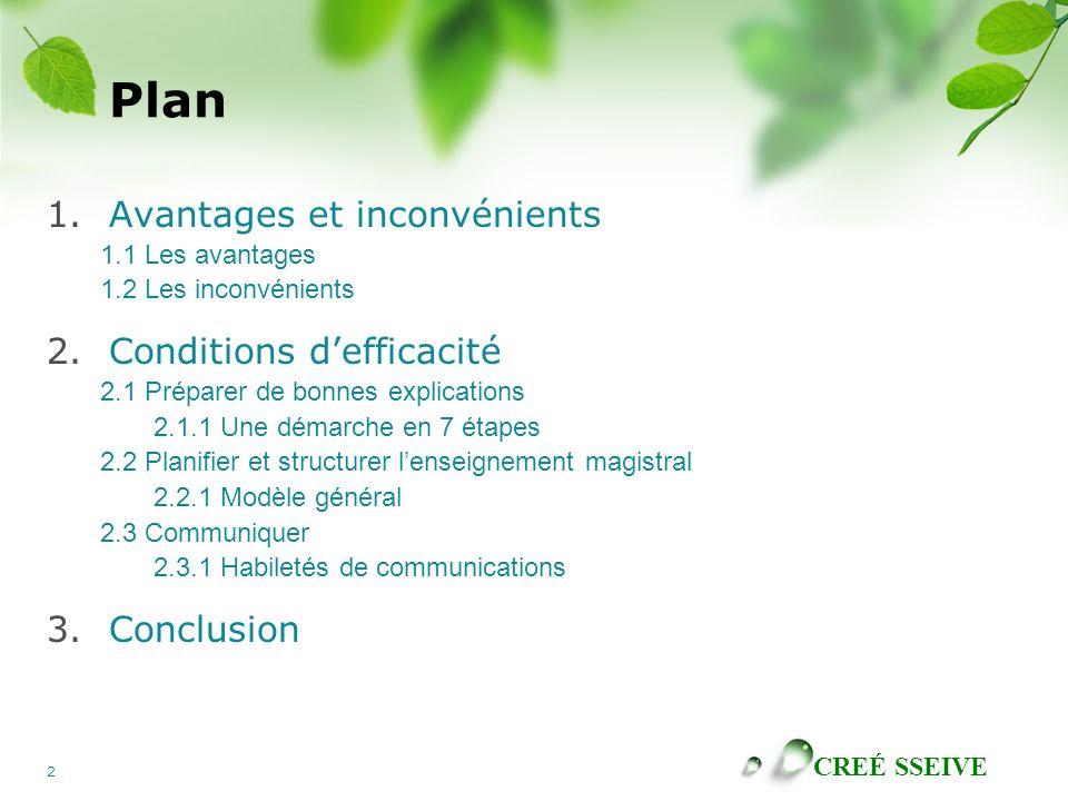 CREÉ SSEIVE 2 Plan 1.Avantages et inconvénients 1.1 Les avantages 1.2 Les inconvénients 2.Conditions defficacité 2.1 Préparer de bonnes explications 2