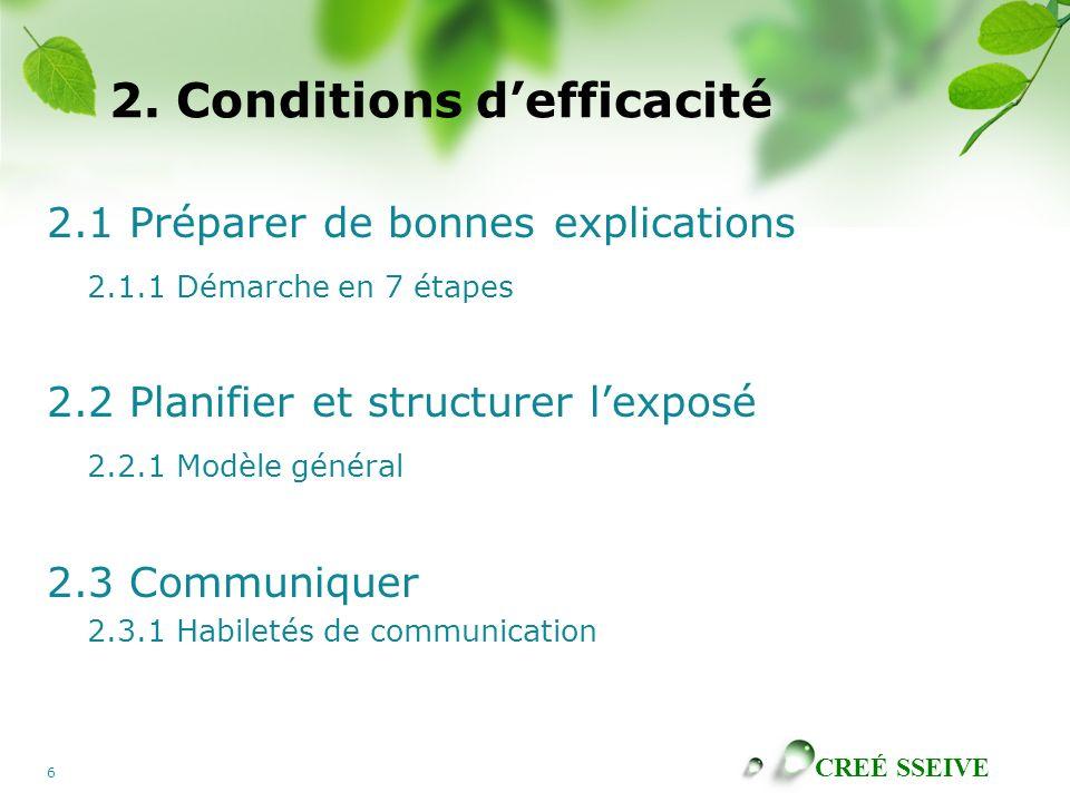 CREÉ SSEIVE 6 2. Conditions defficacité 2.1 Préparer de bonnes explications 2.1.1 Démarche en 7 étapes 2.2 Planifier et structurer lexposé 2.2.1 Modèl