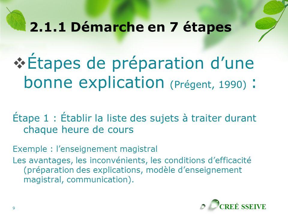 CREÉ SSEIVE 9 2.1.1 Démarche en 7 étapes Étapes de préparation dune bonne explication (Prégent, 1990) : Étape 1 : Établir la liste des sujets à traite