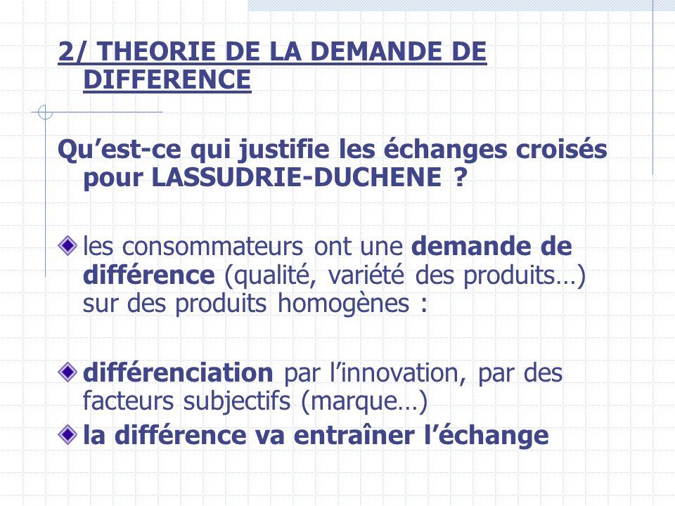 D / LES COUTS DU LIBRE-ECHANGE Quelles sont les conséquences négatives du libre-échange .