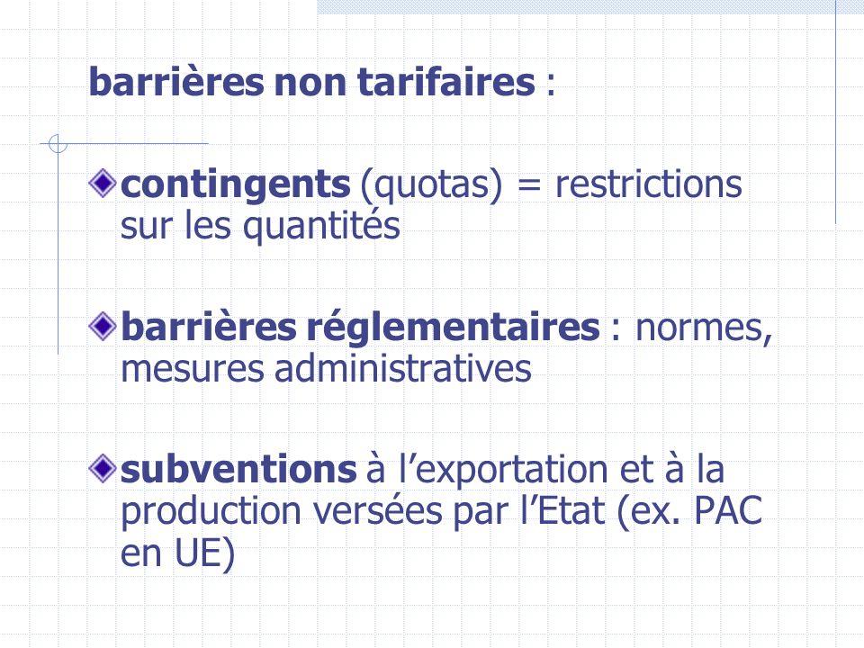 manipulations monétaires : dévaluation de la monnaie (pour rendre les exportations plus compétitives par les gains de change), accords de limitation des exportations (restrictions volontaires)