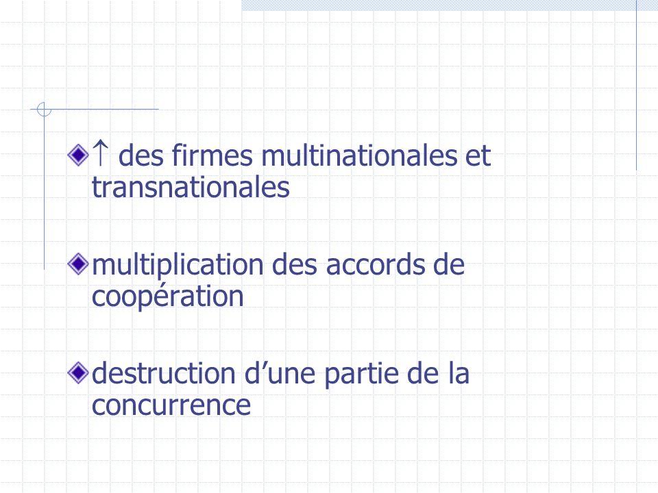 La décision de recourir au protectionnisme provoque des représailles (mesures de rétorsion) de la part des partenaires commerciaux affectés par ces décisions.