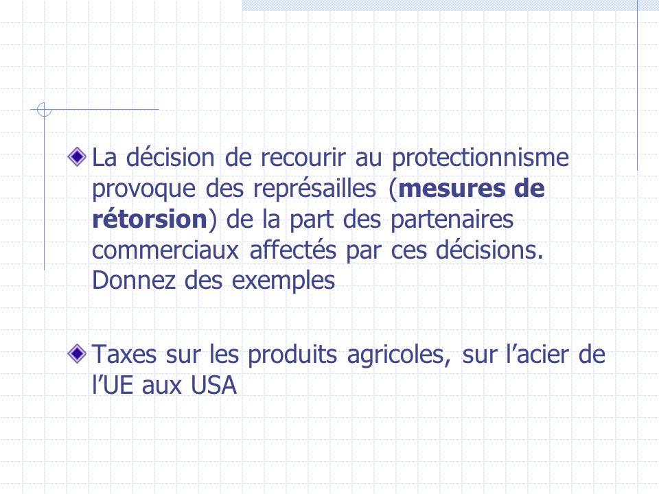 La décision de recourir au protectionnisme provoque des représailles (mesures de rétorsion) de la part des partenaires commerciaux affectés par ces dé