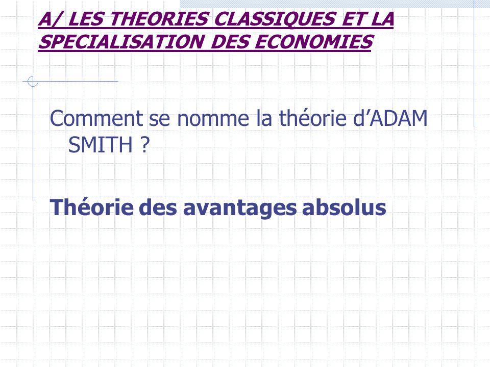 Comment se nomme la théorie de RICARDO .