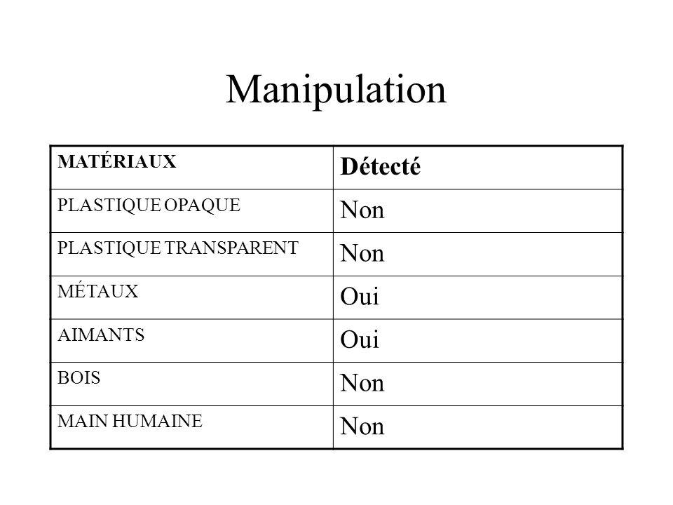 Manipulation MATÉRIAUX Détecté PLASTIQUE OPAQUE Non PLASTIQUE TRANSPARENT Non MÉTAUX Oui AIMANTS Oui BOIS Non MAIN HUMAINE Non
