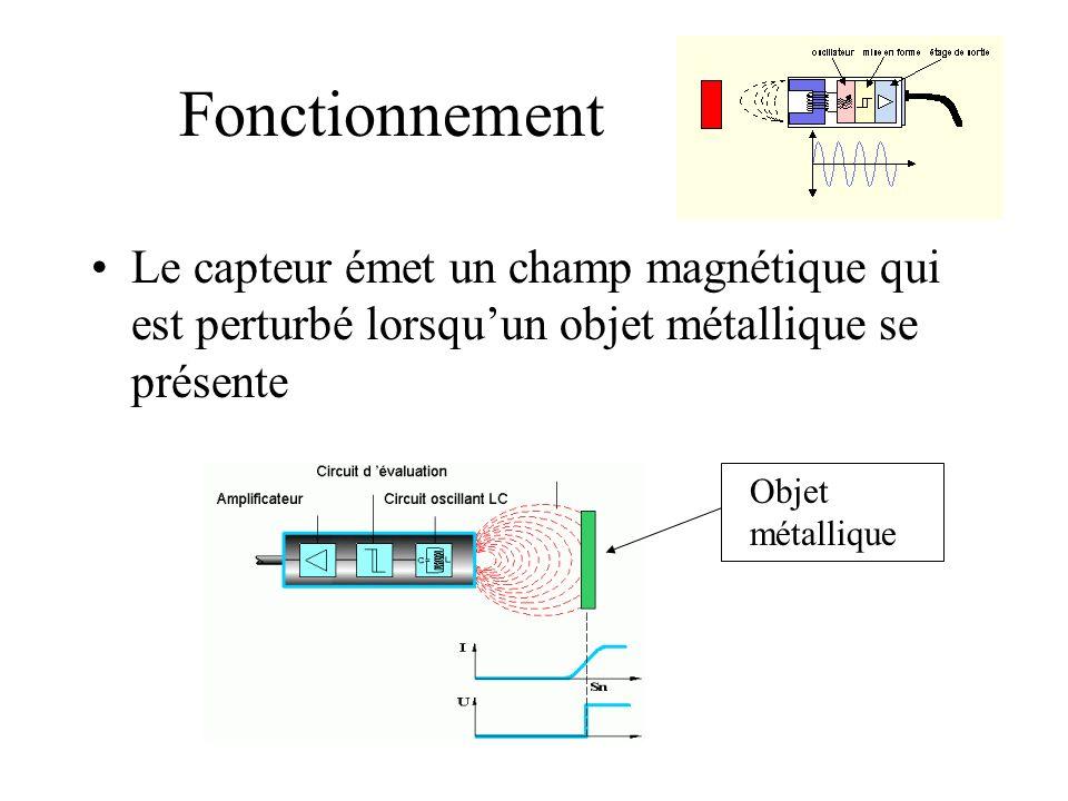 Fonctionnement Le capteur émet un champ magnétique qui est perturbé lorsquun objet métallique se présente Objet métallique