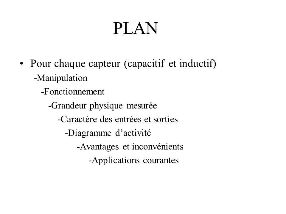 PLAN Pour chaque capteur (capacitif et inductif) -Manipulation -Fonctionnement -Grandeur physique mesurée -Caractère des entrées et sorties -Diagramme dactivité -Avantages et inconvénients -Applications courantes