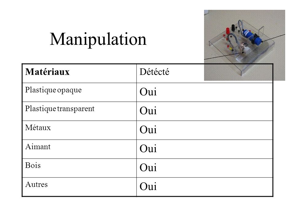 Manipulation MatériauxDétécté Plastique opaque Oui Plastique transparent Oui Métaux Oui Aimant Oui Bois Oui Autres Oui