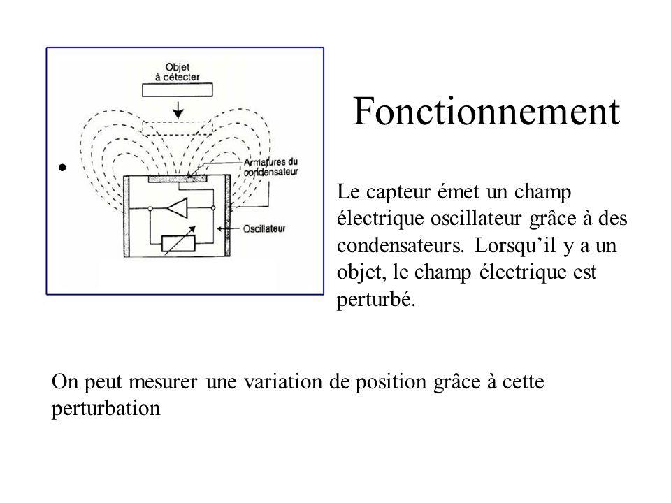 Fonctionnement Le capteur émet un champ électrique oscillateur grâce à des condensateurs.