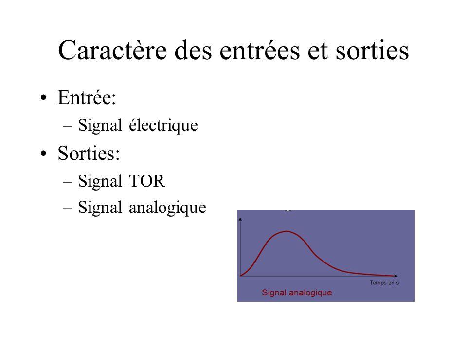 Caractère des entrées et sorties Entrée: –Signal électrique Sorties: –Signal TOR –Signal analogique