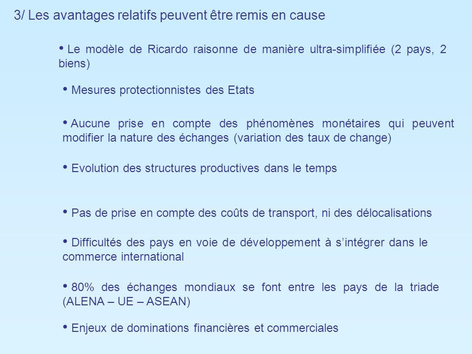 3/ Les avantages relatifs peuvent être remis en cause Le modèle de Ricardo raisonne de manière ultra-simplifiée (2 pays, 2 biens) Mesures protectionni