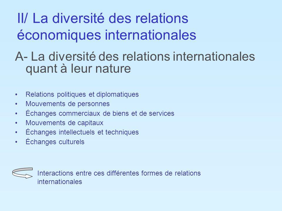 II/ La diversité des relations économiques internationales A- La diversité des relations internationales quant à leur nature Relations politiques et d