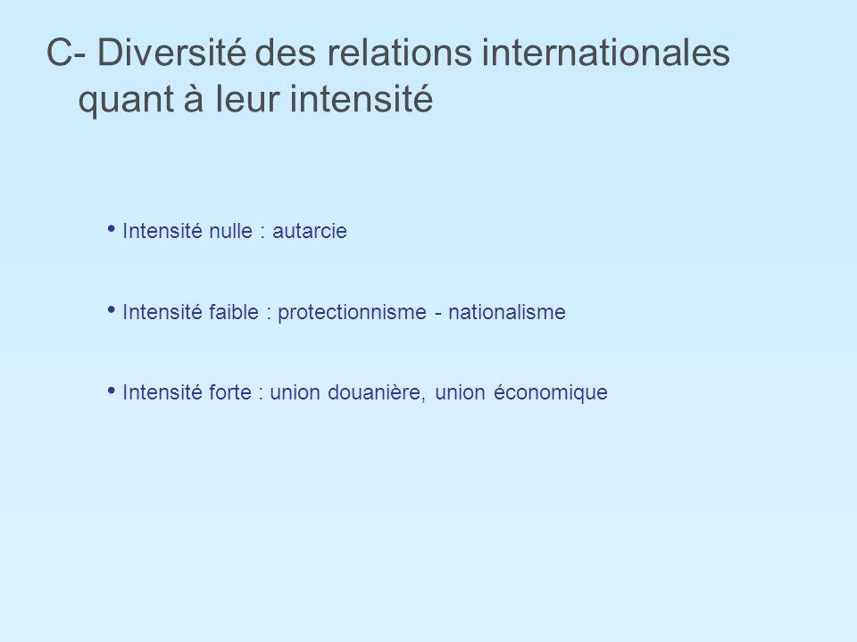 C- Diversité des relations internationales quant à leur intensité Intensité nulle : autarcie Intensité faible : protectionnisme - nationalisme Intensi