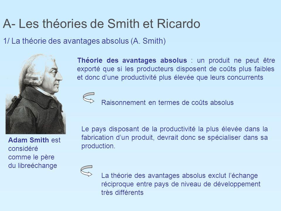A- Les théories de Smith et Ricardo 1/ La théorie des avantages absolus (A. Smith) Adam Smith est considéré comme le père du libreéchange Théorie des