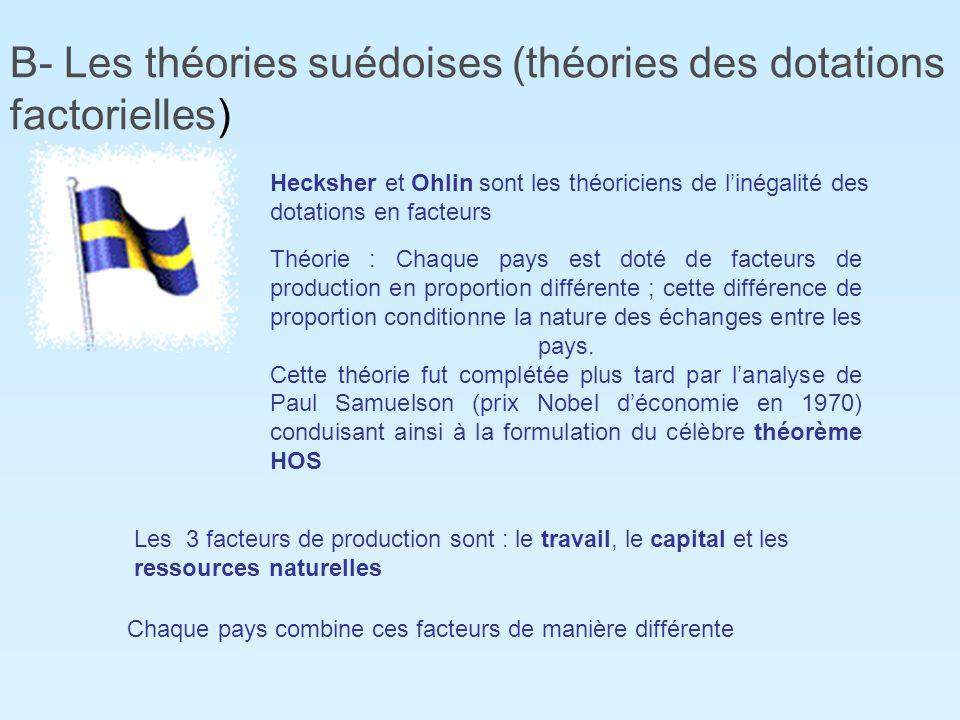 B- Les théories suédoises (théories des dotations factorielles) Hecksher et Ohlin sont les théoriciens de linégalité des dotations en facteurs Théorie