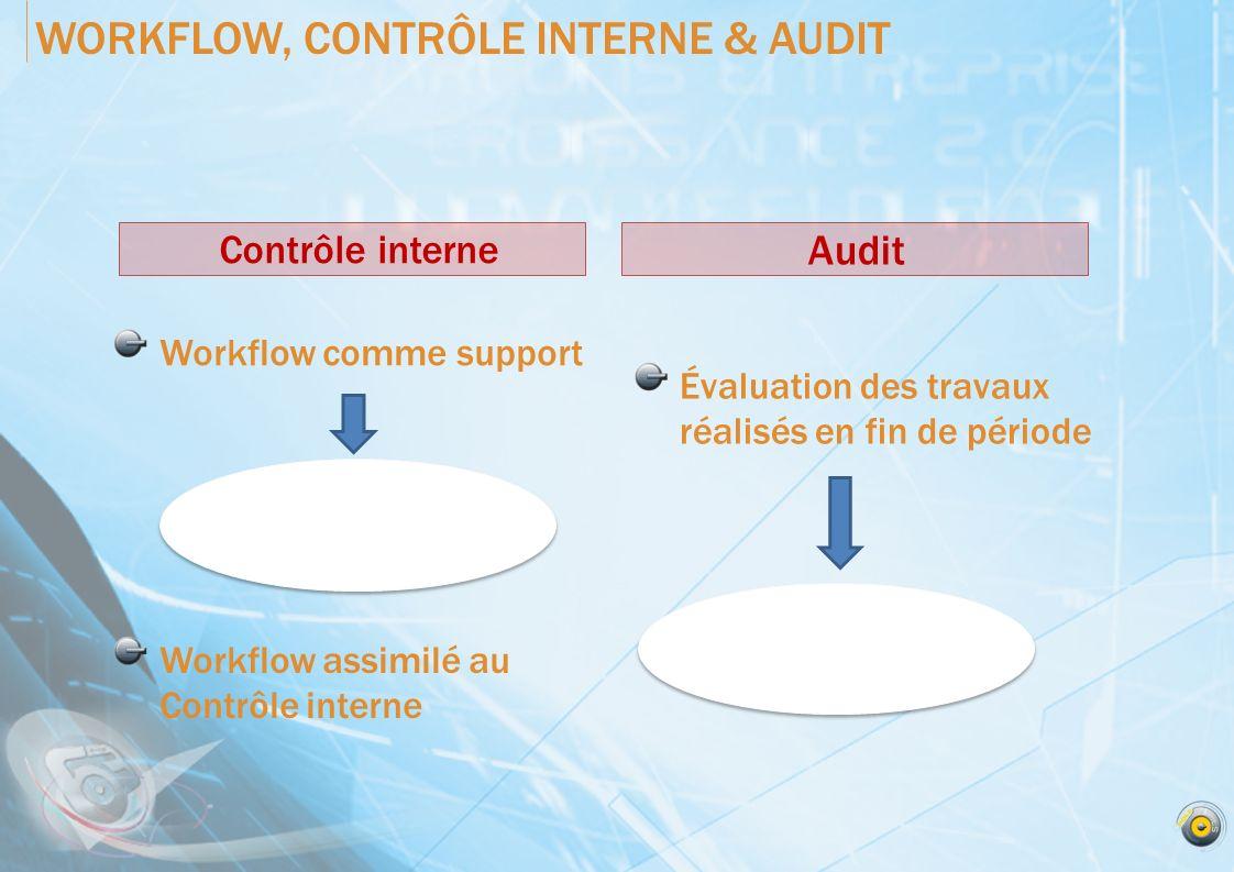 WORKFLOW, CONTRÔLE INTERNE & AUDIT Contrôle interne Audit Prise en compte des dimensions autres quopérationnelles La partie opérationnelle est suivie