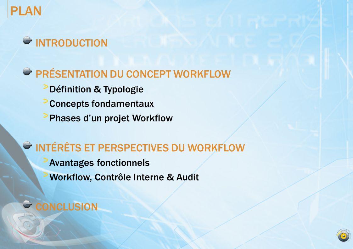 PLAN INTRODUCTION PRÉSENTATION DU CONCEPT WORKFLOW Définition & Typologie Concepts fondamentaux Phases dun projet Workflow INTÉRÊTS ET PERSPECTIVES DU