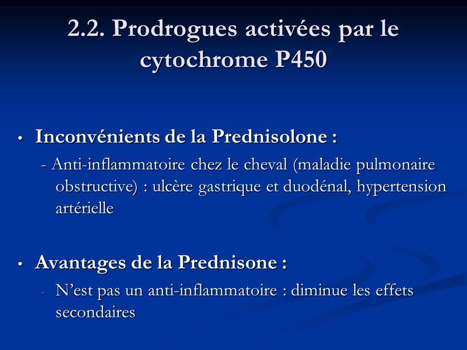 Inconvénients de la Prednisolone : Inconvénients de la Prednisolone : - Anti-inflammatoire chez le cheval (maladie pulmonaire obstructive) : ulcère ga
