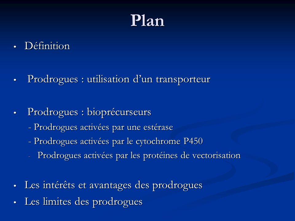 Plan Définition Définition Prodrogues : utilisation dun transporteur Prodrogues : utilisation dun transporteur Prodrogues : bioprécurseurs Prodrogues