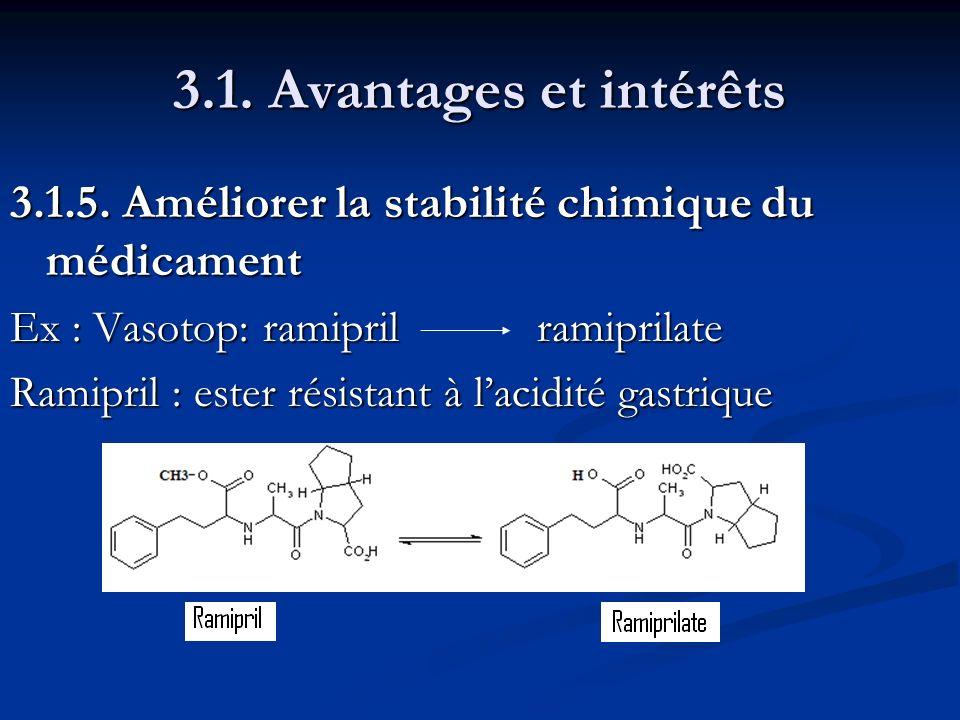 3.1. Avantages et intérêts 3.1.5. Améliorer la stabilité chimique du médicament Ex : Vasotop: ramipril ramiprilate Ramipril : ester résistant à lacidi
